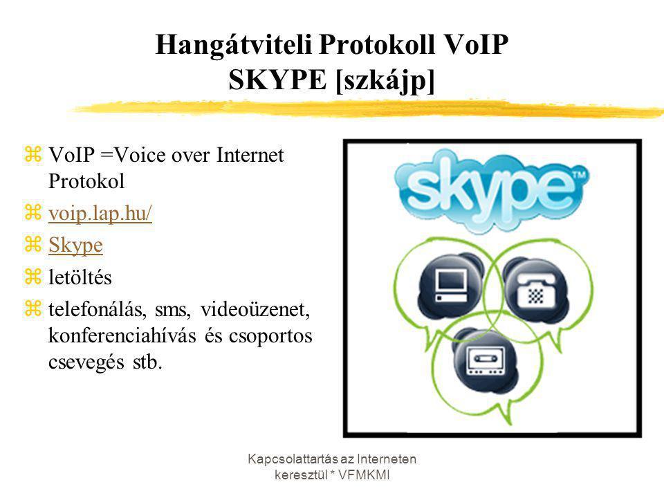 Hangátviteli Protokoll VoIP SKYPE [szkájp]